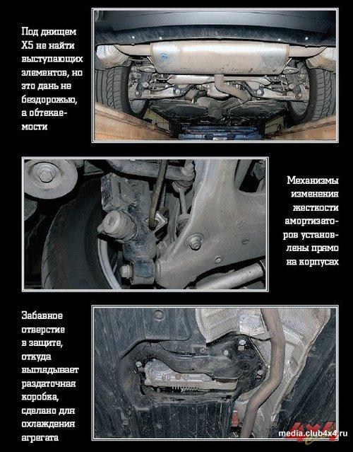 Тест обновленного BMW X5