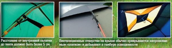 Кемпинговые палатки