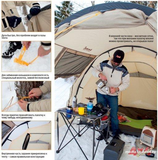 Кемпинговая палатка или, может, лучше чум?