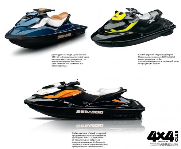 Обзор гидроциклов: Kawasaki и Sea-Doo