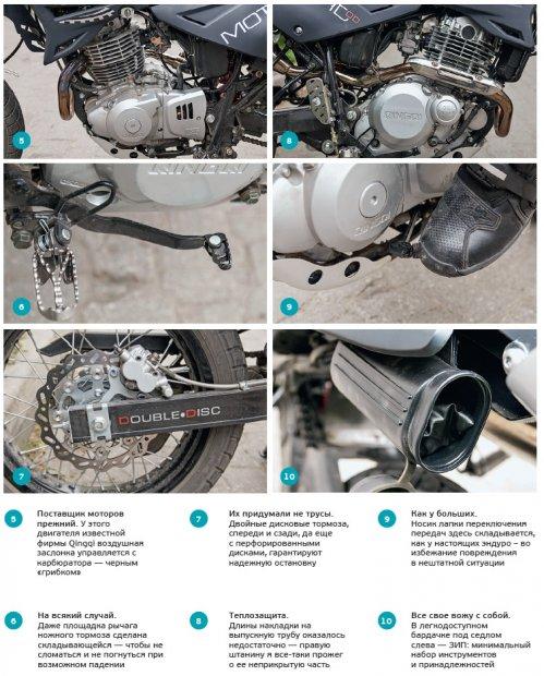 Мотоциклы Baltmotors в этом году существенно обновились