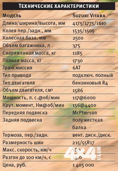 dip 2015-10-01 в 23.09.30