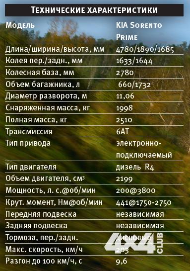 dip 2015-10-01 в 23.22.13
