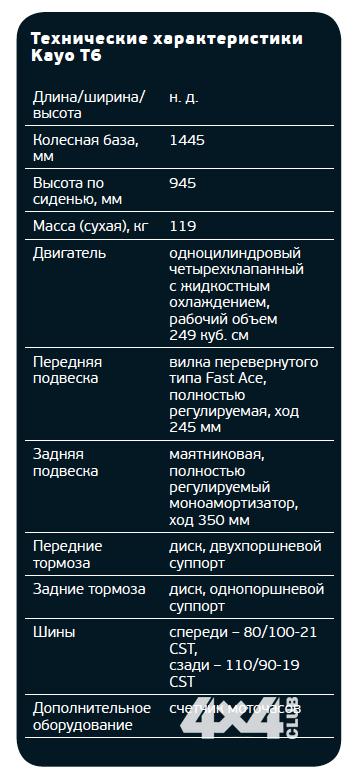 dip 2015-10-04 в 23.01.48