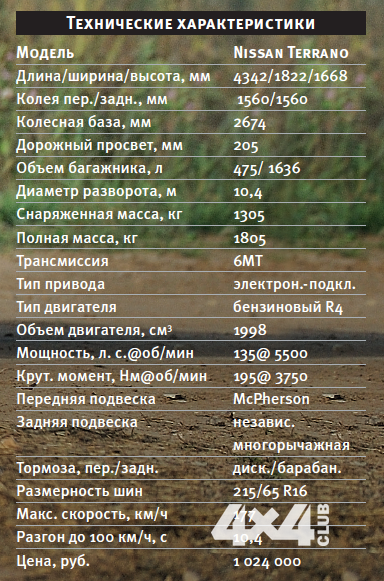 dip 2015-10-21 в 19.23.39
