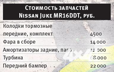 dip 2015-10-22 в 21.35.28