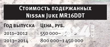 dip 2015-10-22 в 21.35.35