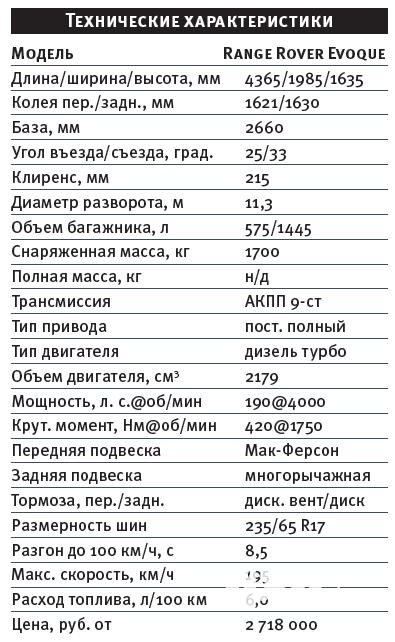 dip 2016-01-02 в 16.52.31
