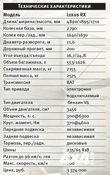 dip 2016-01-02 в 20.14.49