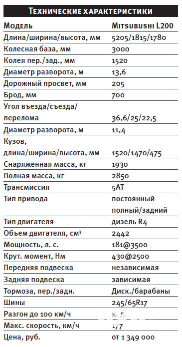dip 2016-01-02 в 20.25.49