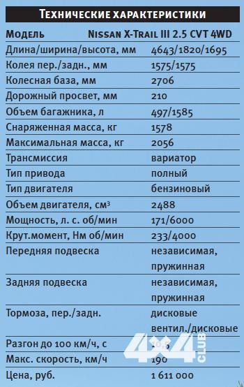 dip 2016-01-26 в 23.14.36