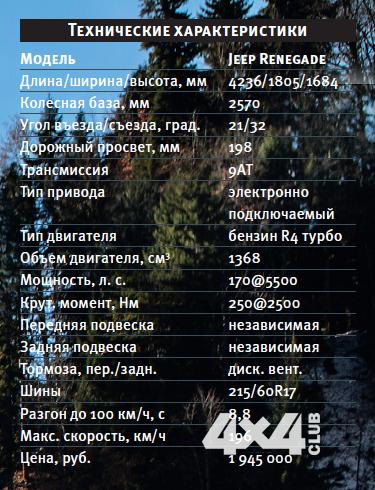dip 2016-01-26 в 23.33.23