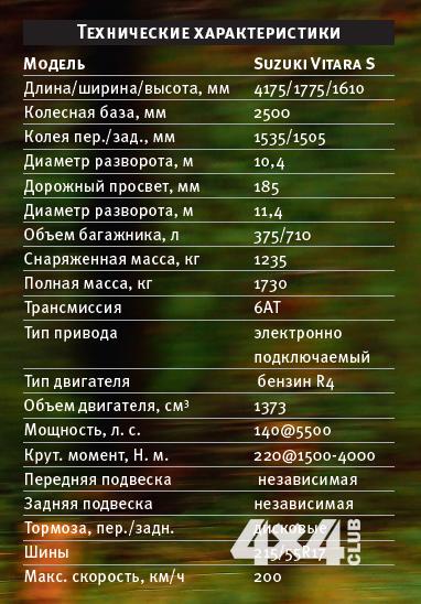 dip 2016-01-27 в 0.29.30