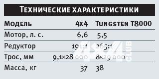 dip 2016-01-28 в 23.22.53
