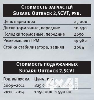 dip 2016-01-28 в 23.42.32
