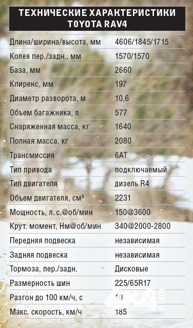 dip 2016-04-28 в 21.09.23
