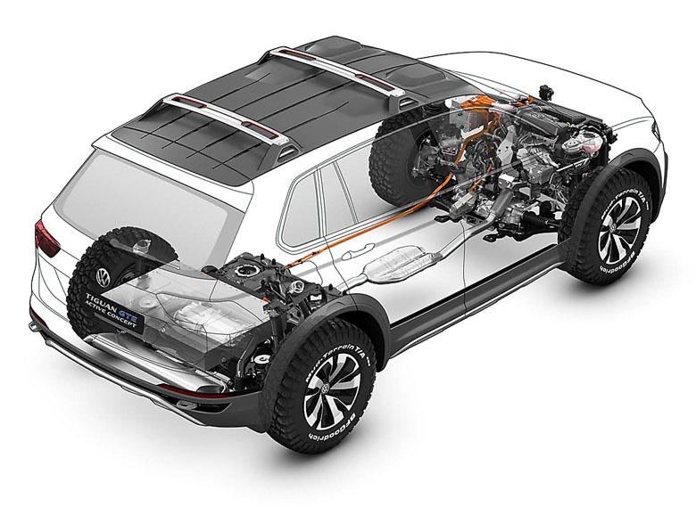 Volkswagen-Tiguan-GTE-Active-Concept-02_5