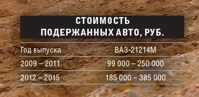 dip 2016-10-04 в 0.02.09